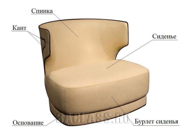 Кресло Гудини внешний вид