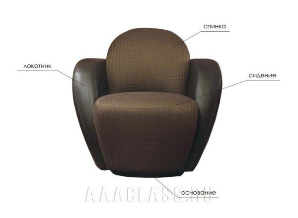Кресло Смарт внешний вид