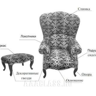Эскиз кожаного кресла для дома на заказ